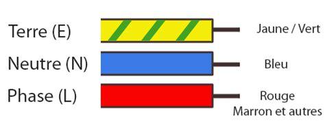 type de cable electrique confort electrique fr articles electricit 233 les diff 233 rents types de c 226 bles conseil