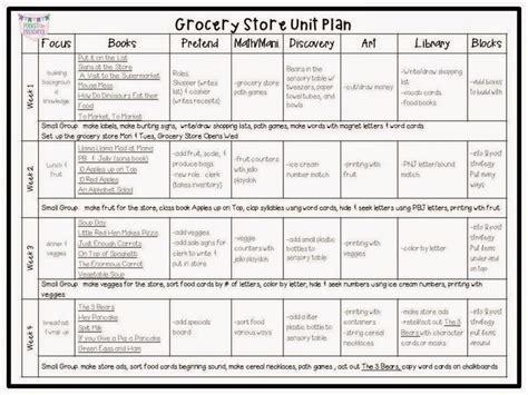 grocery unit plan for preschool pre k and 168 | ca9f744bc101eedc74ddb3ab4eda2816
