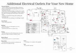 Important Electrical Outlets To Your Home