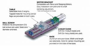 Choosing The Right Linear Actuator