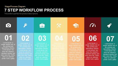 step process workflow powerpoint template  keynote