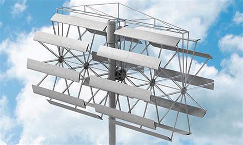 wind turbine design wind power technology