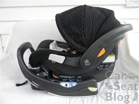 The Most Trusted Source For Car Seat Reviews