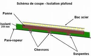 Pose De Bac Acier : schema pose bac acier ~ Nature-et-papiers.com Idées de Décoration