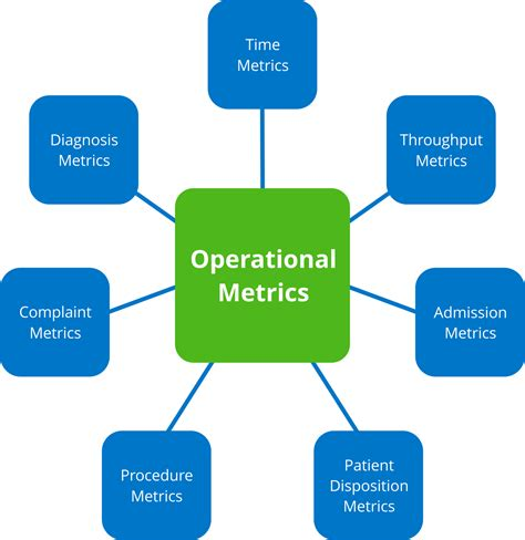 Operational Efficiency  Fusion Consulting, Inc. Garage Door Repair Marietta Square Web Site. Mortgage Rate For Investment Property. Le Cordon Bleu Schools Of North America. Online Conferencing Tools Lpn Programs Denver. What Is Business Class Flight. Make Own Rubber Bracelet Send Fax From Online. Prostate Biopsy Gleason Score. Master Health Education 2005 Ford Focus Sedan