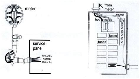 Electrical Service Entrance Wiring Diagram by Electrical Wiring Diagram Shop Wiring