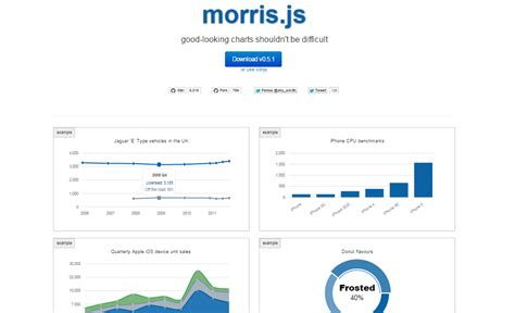 jquery charting libraries sitepoint