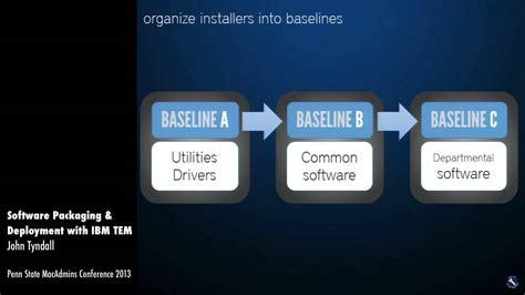 software packaging  deployment  ibm tem john