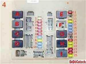 Fusible Demarreur : remplacement des fusibles du compartiment moteur renault clio iii ~ Gottalentnigeria.com Avis de Voitures