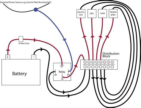 12 Volt Electrical Wiring by Motorcycle Distribution Block And Power Relay Diagram