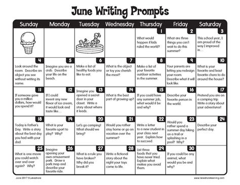 41 best about writing practice on