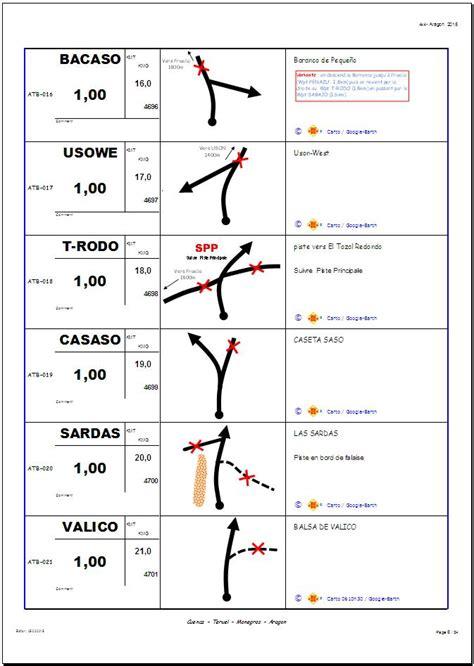 road book 4x4 4x4 hors pistes gps road book navigation espagne maroc tunisie