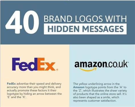 40 Brand Logos With Hidden Messages Justinfographics
