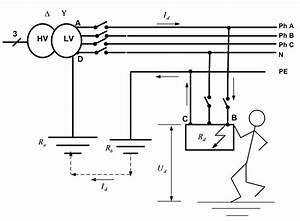 System Grounding Diagrams