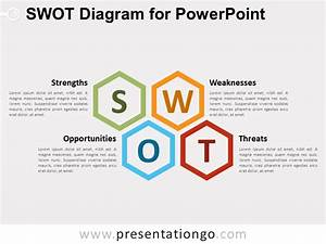 Swot Diagram For Powerpoint