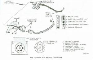 1994 Jeep Cherokee Trailer Wiring Diagram