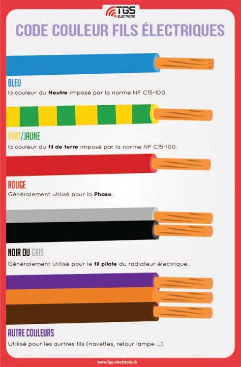 code couleur installation 233 lectrique tgs 201 lectricit 233