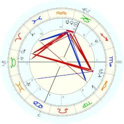 jean gabin cause of death h 233 l 232 ne gabin horoscope for birth date 13 january 1863
