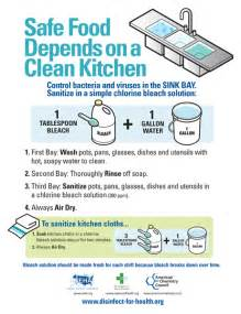 Restaurant Food Safety Posters Free