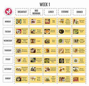 2 Year Baby Ka Food Chart In Hindi Reviews Of Chart