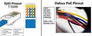 Dahua Camera Poe Pinout Guide  Wiring Diagram