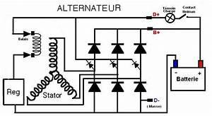 Remplacement Dynamo tracteur par alternateur Technologie Mécanique / Électronique FORUM