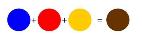 what color does black and yellow make what colors make brown what two colors make brown