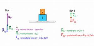 Module 4 -- Normal Force