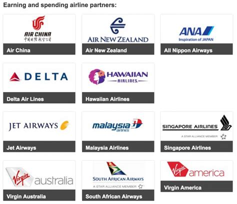 Sign up for virgin atlantic's world elite mastercard® credit card today. Virgin Atlantic Credit Card: up to 90,000 Miles - InsideFlyer