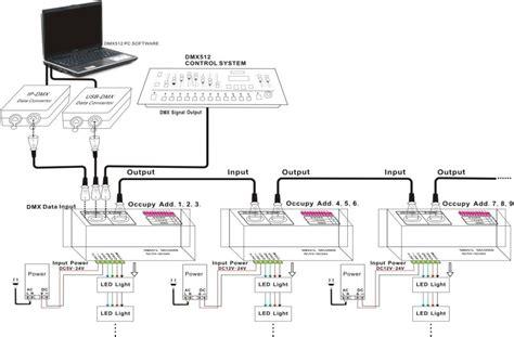 Led Dmx Spi Decoder Compatible With
