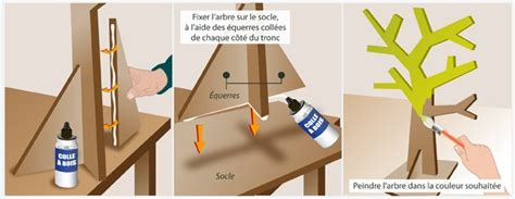 Fabriquer Un Porte-manteau Arbre