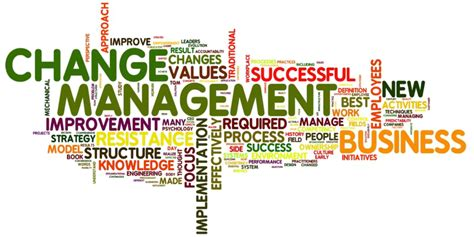 Change Management  By Impact Hub Zürich  Institute For