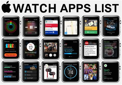 the best iphone apps weve used in 2019 the best apple apps we ve used in 2019 apple reloj apple y compras