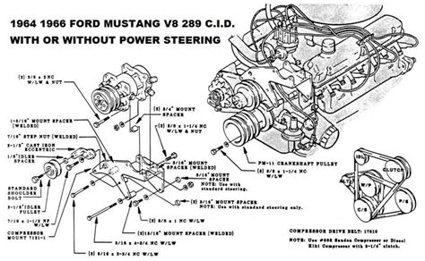 65 Mustang Engine Diagram by 1965 Mustang Engine Wiring Diagram 289 Downloaddescargar