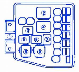 Mazda Premacy Mini 2001 Fuse Box  Block Circuit Breaker Diagram  U00bb Carfusebox
