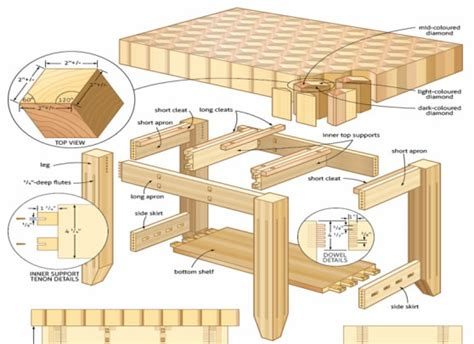 16,000 Woodworking Plans & Projects