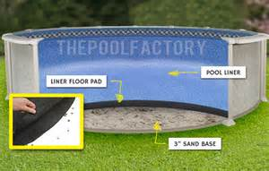 pool liner floor pad installation recommendations