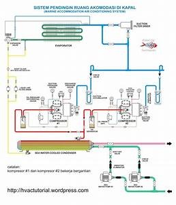 Wiring Diagram Ac Panasonic