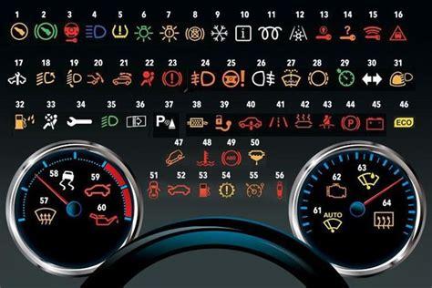 dit  de betekenis van alle  waarschuwingssymbolen  je auto auto adnl