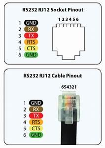 Ethernet Wiring Diagram Tx Rx : lan bridge commandfusion wiki ~ A.2002-acura-tl-radio.info Haus und Dekorationen