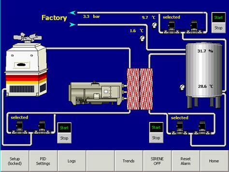 refrigeration control automation wa  nessie services