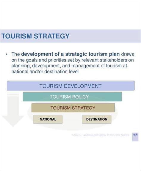 developing  tourism strategy plan