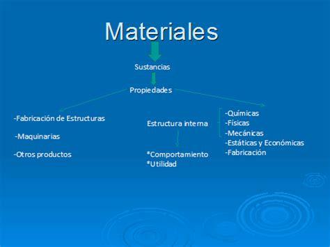 resumen de tecnolog 237 a de los materiales monografias