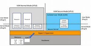 Isolated User Mode  Ium  Processes
