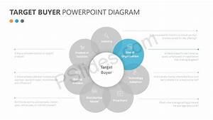 Target Buyer Powerpoint Diagram
