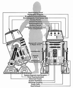 61 Best Robot References Images On Pinterest
