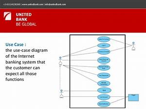 Flow Diagram For Banking System Project