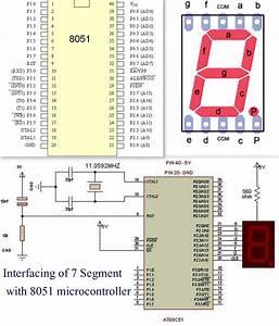 Interfacing Of 7 Segment  Display With 8051