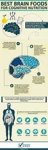 Best Brain Foods For Health And Better Cognitive Function