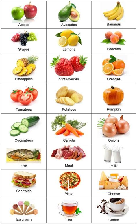 Learn Food Vocabulary  Food Flashcards Idioms And Phrases Related To Eating  Learn English